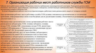 Требования к складу ГСМ на предприятии