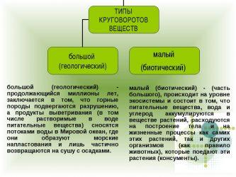 Типы круговорота веществ в биосфере