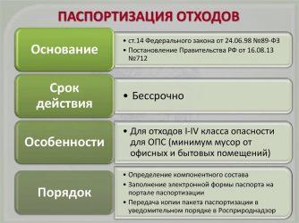 Модуль паспортизации отходов