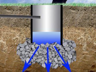 Дренажная яма для стока воды